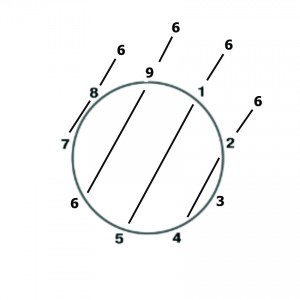 circle-6